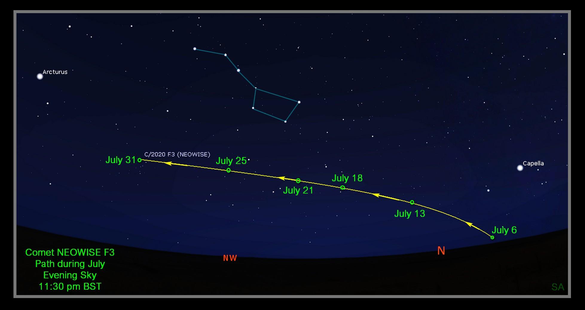 Kometos C/2020 F3 (NEOWISE) kelias tarp žvaigždžių | ras.ac.uk nuotr.