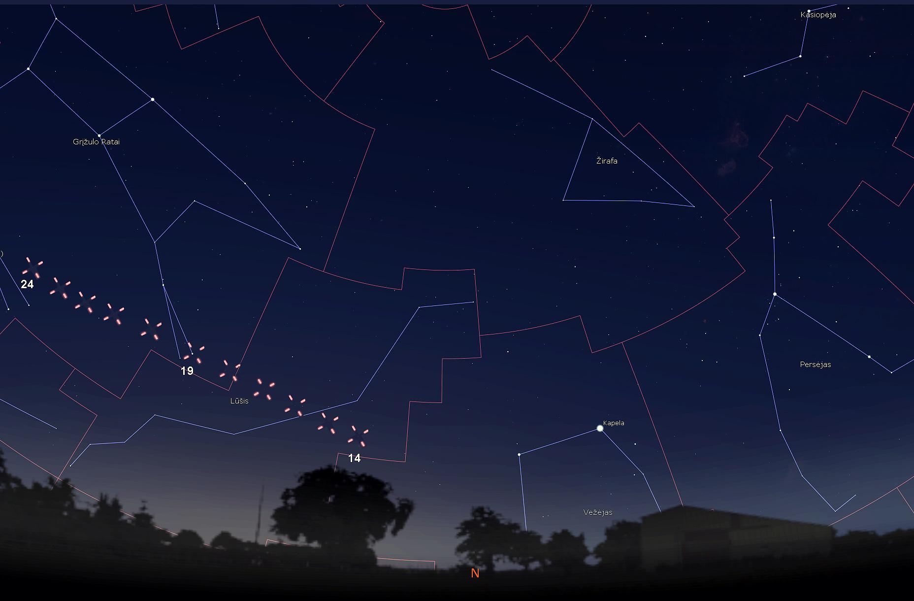 C/2020 F3 (NEOWISE) kometos kelias tarp žvaigždžių liepos 14-23 naktimis | Stellarium programa, J. Vaiškūno pieš.