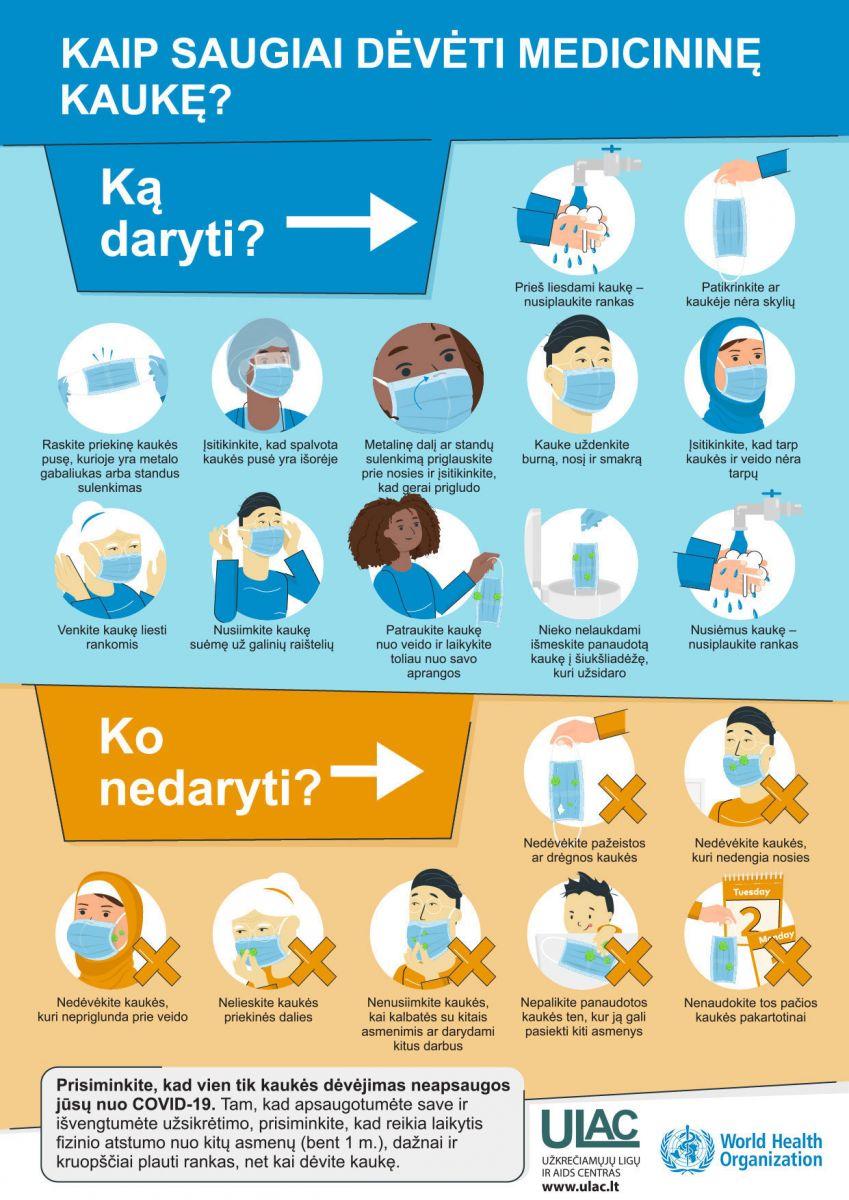 Kaip saugiai dėvėti medicininę kaukę | ULAC nuotr.