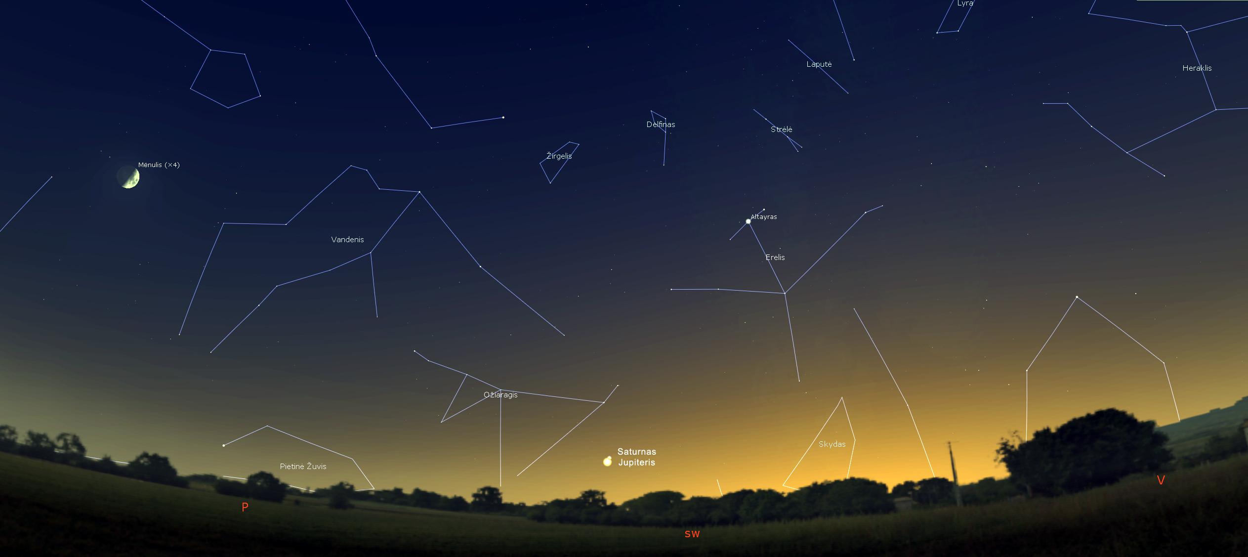 Jupiterio ir Saturno didžioji konjunkcija 2020 m. gruodžio 21 d., 17 val., Vilnius | J. Vaiškūno pieš. Stellarium 0.20.2 programa